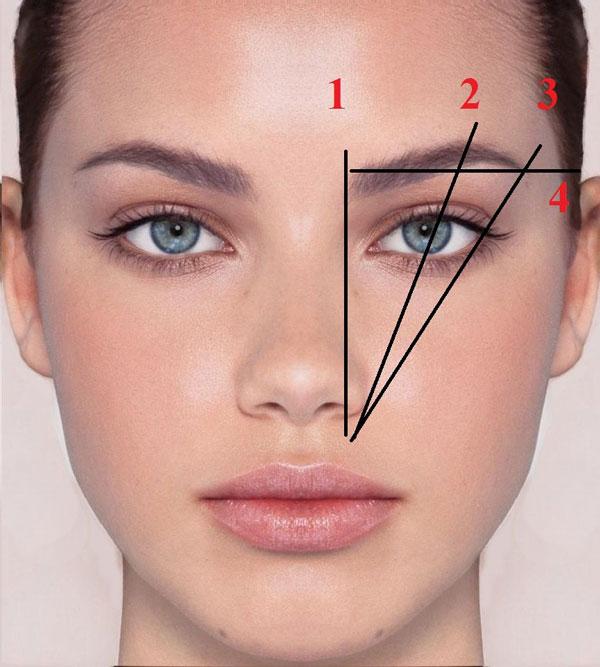 cách vẽ dáng mày phù hợp với khuôn mặt